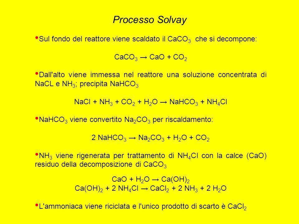 Sul fondo del reattore viene scaldato il CaCO 3 che si decompone: CaCO 3 CaO + CO 2 Dall alto viene immessa nel reattore una soluzione concentrata di NaCL e NH 3 ; precipita NaHCO 3 NaCl + NH 3 + CO 2 + H 2 O NaHCO 3 + NH 4 Cl NaHCO 3 viene convertito Na 2 CO 3 per riscaldamento: 2 NaHCO 3 Na 2 CO 3 + H 2 O + CO 2 NH 3 viene rigenerata per trattamento di NH 4 Cl con la calce (CaO) residuo della decomposizione di CaCO 3 CaO + H 2 O Ca(OH) 2 Ca(OH) 2 + 2 NH 4 Cl CaCl 2 + 2 NH 3 + 2 H 2 O L ammoniaca viene riciclata e l unico prodotto di scarto è CaCl 2 Processo Solvay