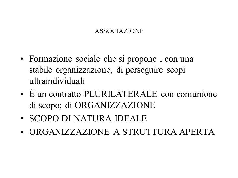 ASSOCIAZIONE Formazione sociale che si propone, con una stabile organizzazione, di perseguire scopi ultraindividuali È un contratto PLURILATERALE con
