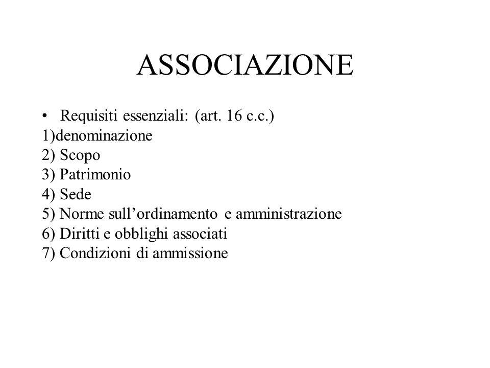 ASSOCIAZIONE Requisiti essenziali: (art. 16 c.c.) 1)denominazione 2) Scopo 3) Patrimonio 4) Sede 5) Norme sullordinamento e amministrazione 6) Diritti