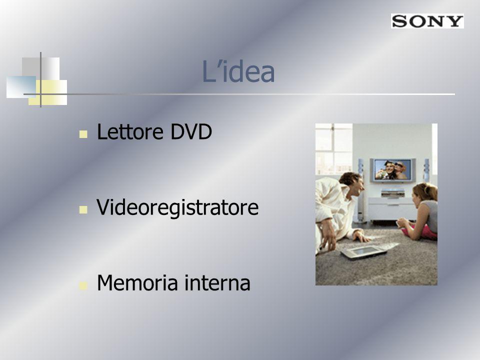 Lidea Lettore DVD Videoregistratore Memoria interna