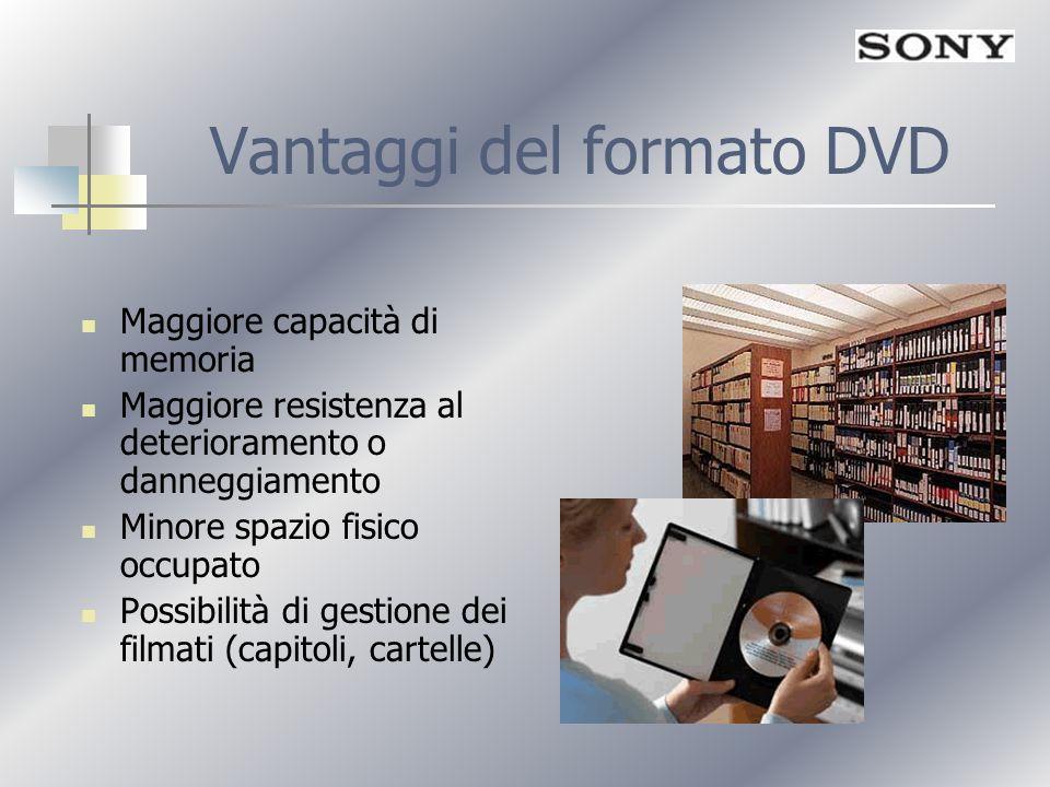 Vantaggi del formato DVD Maggiore capacità di memoria Maggiore resistenza al deterioramento o danneggiamento Minore spazio fisico occupato Possibilità