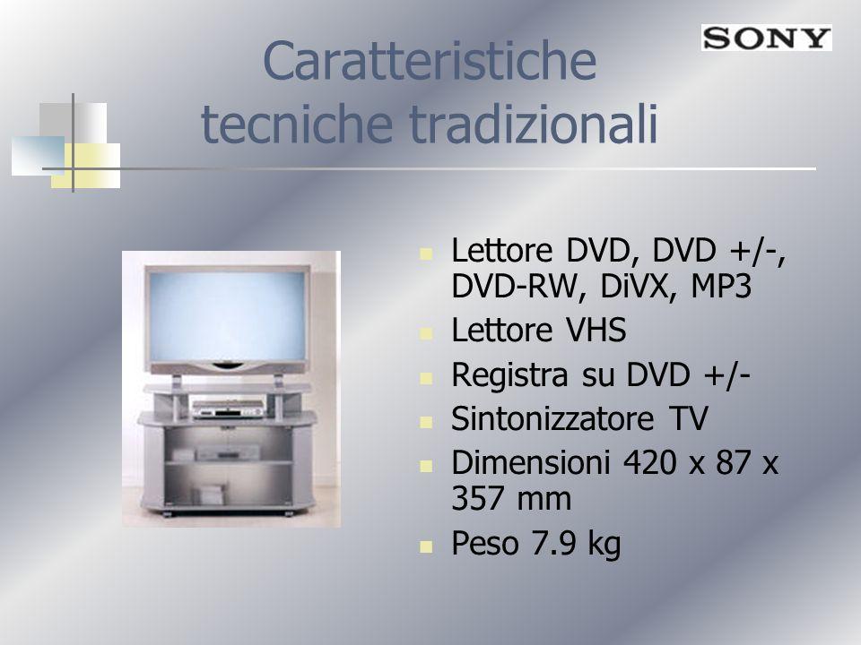 Caratteristiche tecniche tradizionali Lettore DVD, DVD +/-, DVD-RW, DiVX, MP3 Lettore VHS Registra su DVD +/- Sintonizzatore TV Dimensioni 420 x 87 x