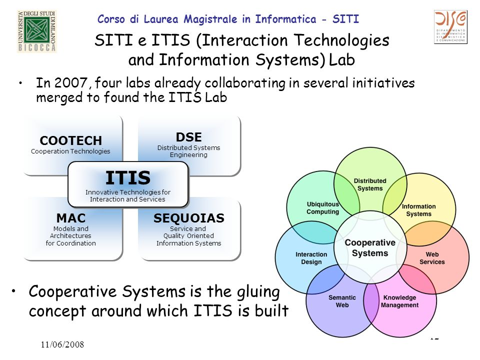 Corso di Laurea Magistrale in Informatica - SITI 11/06/ SITI e ITIS (Interaction Technologies and Information Systems) Lab In 2007, four labs already collaborating in several initiatives merged to found the ITIS Lab COOTECH Cooperation Technologies MAC Models and Architectures for Coordination SEQUOIAS Service and Quality Oriented Information Systems SEQUOIAS Service and Quality Oriented Information Systems DSE Distributed Systems Engineering ITIS Innovative Technologies for Interaction and Services ITIS Innovative Technologies for Interaction and Services Cooperative Systems is the gluing concept around which ITIS is built