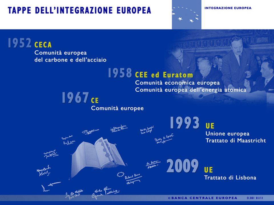 TRATTATI DI ROMA, 25 MARZO 1957 Le tre comunita cecaEURATOMcee