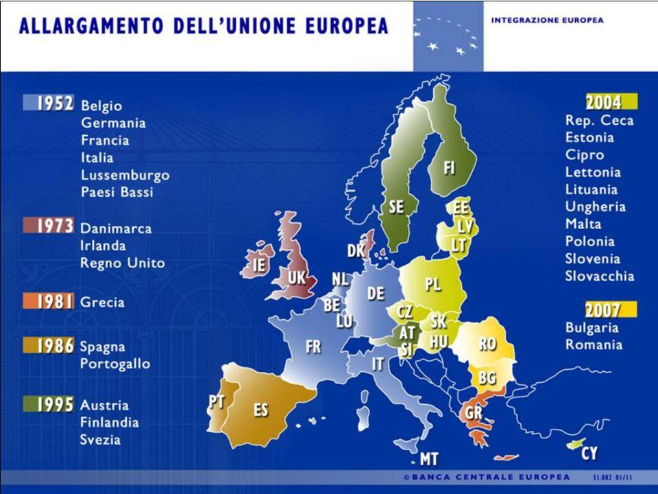 La Comunità (Unione) europea: gli scopi originari e quelli attuali Il TCE – nelle versione originaria del 1957 la Comunità perseguiva lo scopo di promuovere (…) uno sviluppo armonioso delle attività economiche (art.