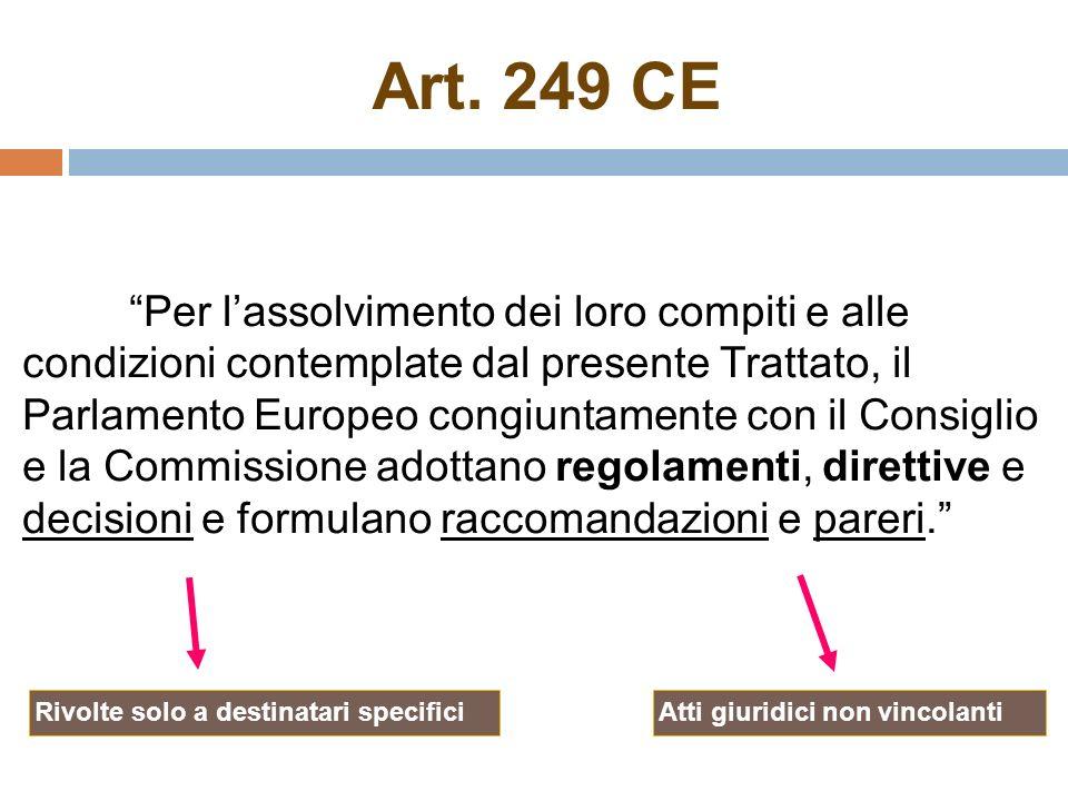 Art. 249 CE Per lassolvimento dei loro compiti e alle condizioni contemplate dal presente Trattato, il Parlamento Europeo congiuntamente con il Consig