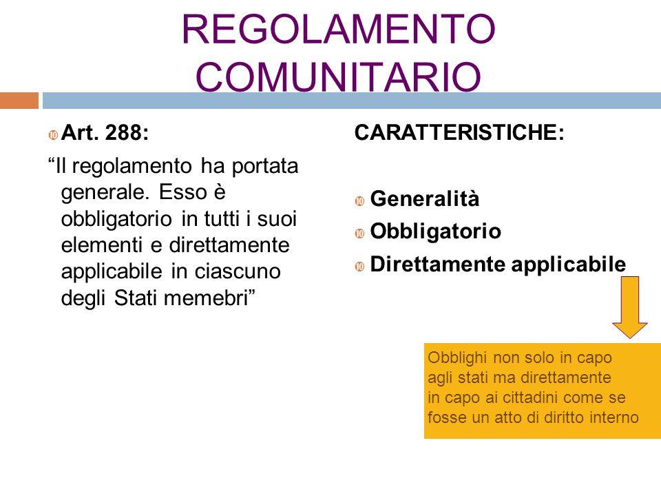 REGOLAMENTO COMUNITARIO Art. 288: Il regolamento ha portata generale. Esso è obbligatorio in tutti i suoi elementi e direttamente applicabile in ciasc