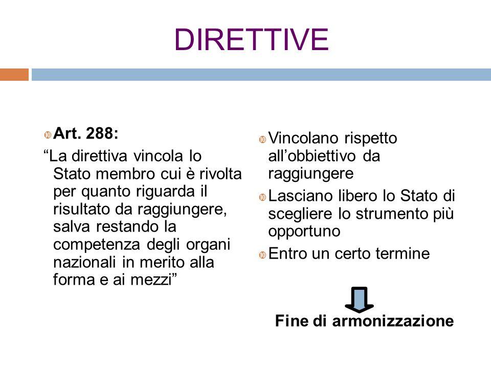 DIRETTIVE Art. 288: La direttiva vincola lo Stato membro cui è rivolta per quanto riguarda il risultato da raggiungere, salva restando la competenza d