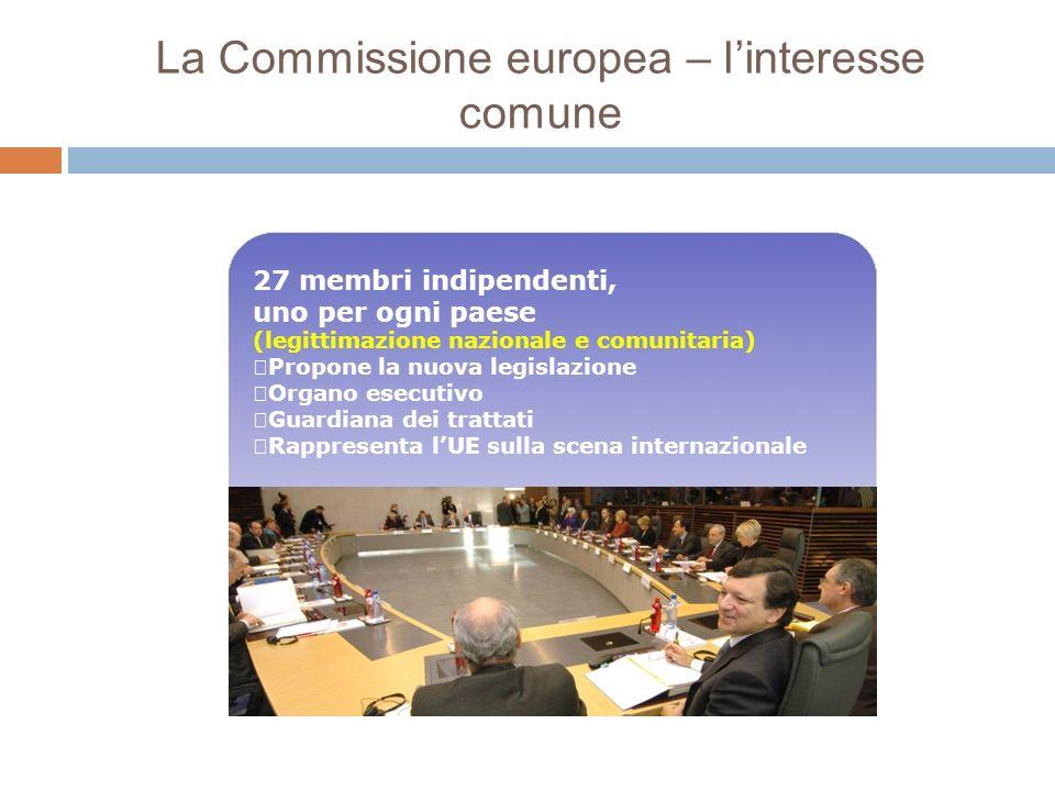 La Commissione europea – linteresse comune 27 membri indipendenti, uno per ogni paese (legittimazione nazionale e comunitaria) Propone la nuova legislazione Organo esecutivo Guardiana dei trattati Rappresenta lUE sulla scena internazionale