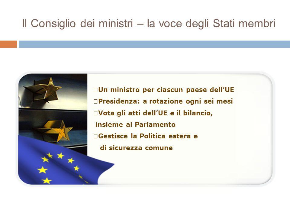 Il Consiglio dei ministri – la voce degli Stati membri Un ministro per ciascun paese dellUE Presidenza: a rotazione ogni sei mesi Vota gli atti dellUE e il bilancio, insieme al Parlamento Gestisce la Politica estera e di sicurezza comune