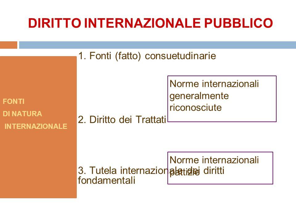DIRITTO INTERNAZIONALE PUBBLICO FONTI DI NATURA INTERNAZIONALE 1. Fonti (fatto) consuetudinarie 2. Diritto dei Trattati 3. Tutela internazionale dei d