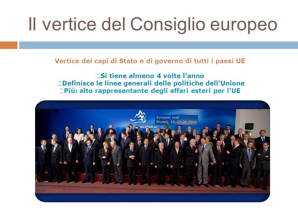 Il vertice del Consiglio europeo Vertice dei capi di Stato e di governo di tutti i paesi UE Si tiene almeno 4 volte lanno Definisce le linee generali delle politiche dellUnione Più: alto rappresentante degli affari esteri per lUE