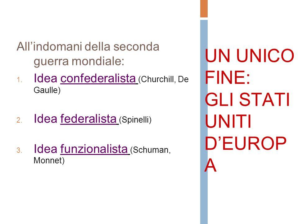 UN UNICO FINE: GLI STATI UNITI DEUROP A Allindomani della seconda guerra mondiale: Idea confederalista (Churchill, De Gaulle) Idea federalista (Spinelli) Idea funzionalista (Schuman, Monnet)