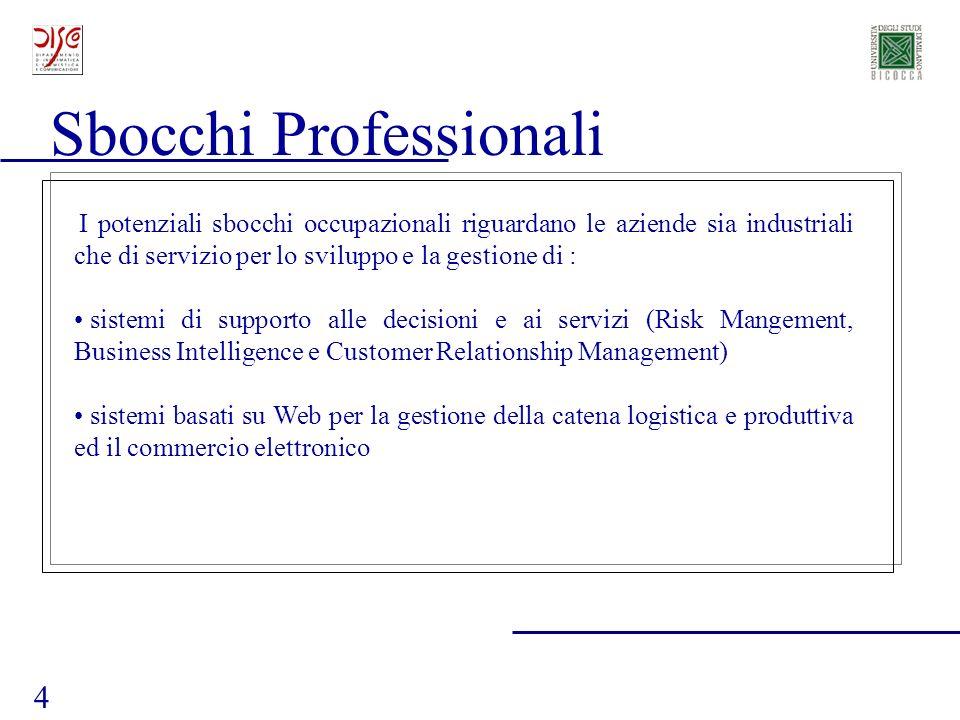 4 Sbocchi Professionali I potenziali sbocchi occupazionali riguardano le aziende sia industriali che di servizio per lo sviluppo e la gestione di : si