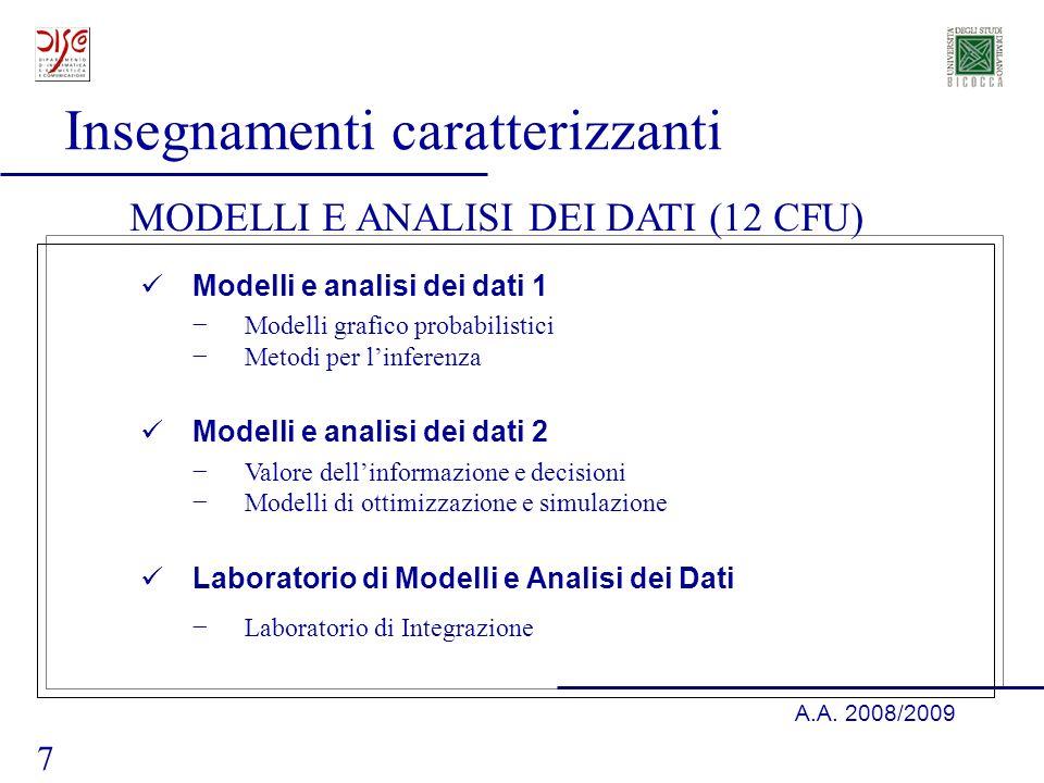 7 A.A. 2008/2009 Modelli e analisi dei dati 1 Modelli grafico probabilistici Metodi per linferenza Modelli e analisi dei dati 2 Valore dellinformazion