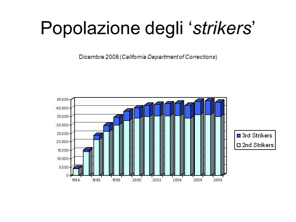 Popolazione degli strikers Dicembre 2008 (California Department of Corrections)
