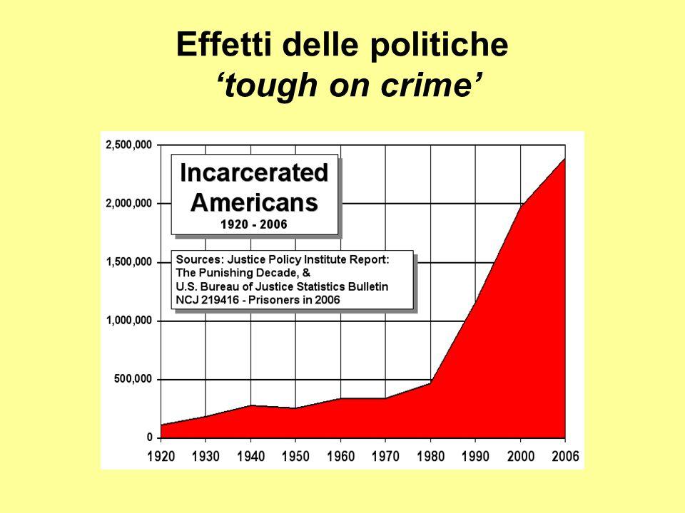 Effetti delle politiche tough on crime