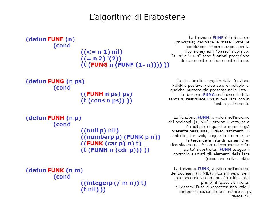 15 (defun FUNF (n) (cond ((<= n 1) nil) ((= n 2) '(2)) (t (FUNG n (FUNF (1- n)))) )) Lalgoritmo di Eratostene (defun FUNG (n ps) (cond ((FUNH n ps) ps