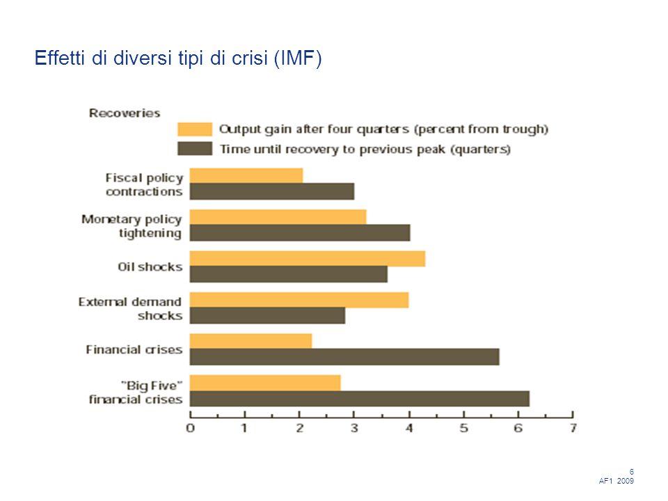 6 AF1 2009 Effetti di diversi tipi di crisi (IMF)