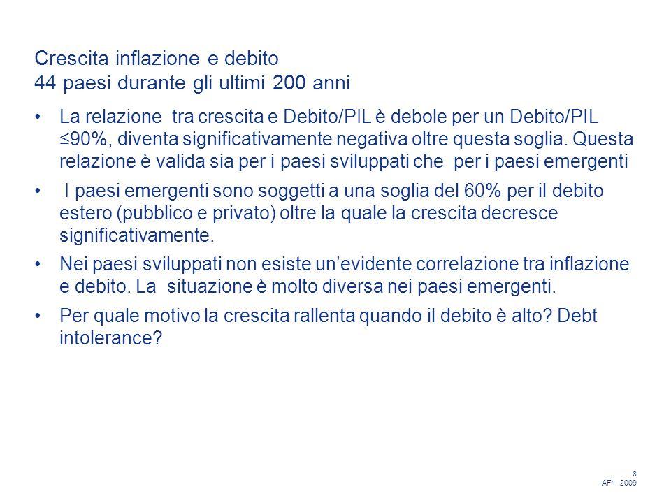 8 AF1 2009 Crescita inflazione e debito 44 paesi durante gli ultimi 200 anni La relazione tra crescita e Debito/PIL è debole per un Debito/PIL 90%, diventa significativamente negativa oltre questa soglia.