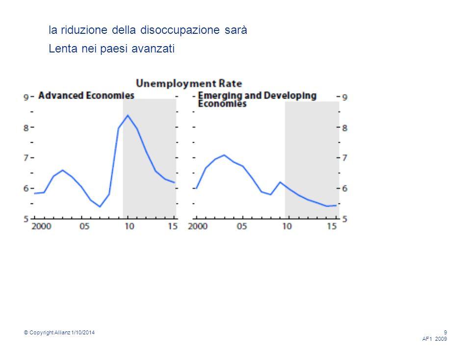 © Copyright Allianz 1/10/2014 9 AF1 2009 la riduzione della disoccupazione sarà Lenta nei paesi avanzati