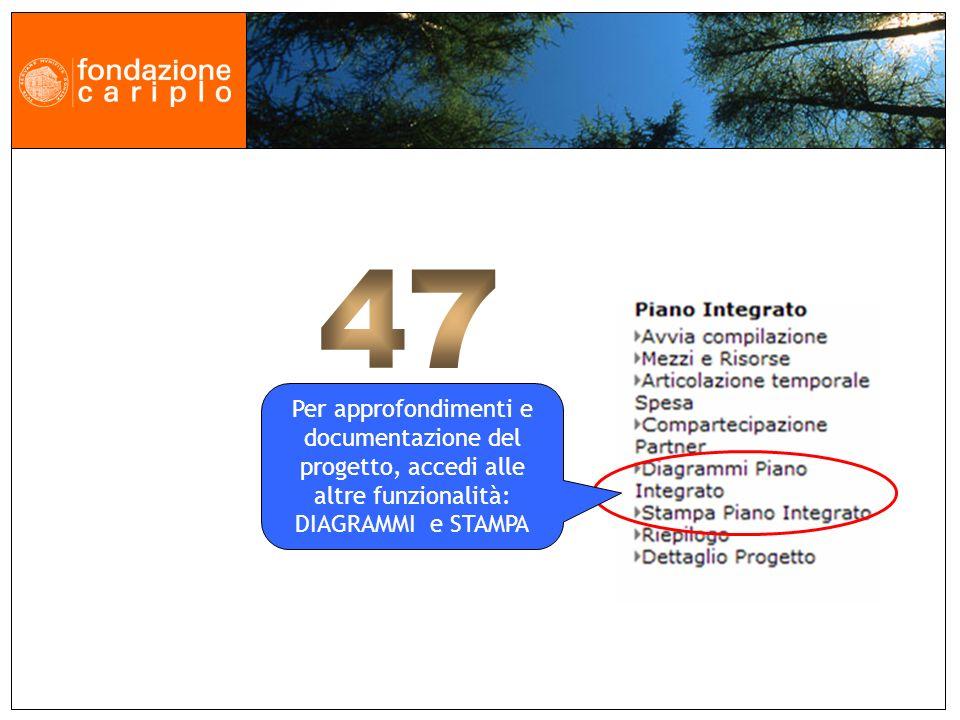 Per approfondimenti e documentazione del progetto, accedi alle altre funzionalità: DIAGRAMMI e STAMPA