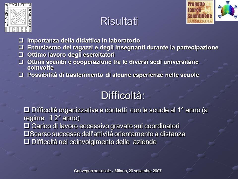 Convegno nazionale - Milano, 20 settembre 2007 Risultati Importanza della didattica in laboratorio Importanza della didattica in laboratorio Entusiasm