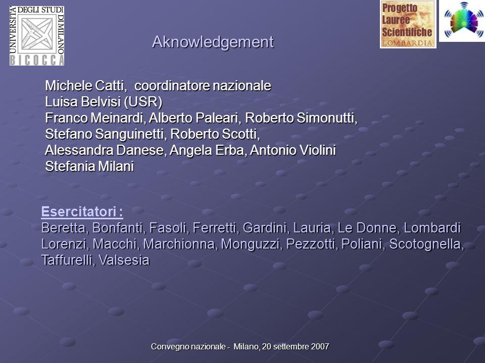 Convegno nazionale - Milano, 20 settembre 2007 Aknowledgement Michele Catti, coordinatore nazionale Luisa Belvisi (USR) Franco Meinardi, Alberto Palea