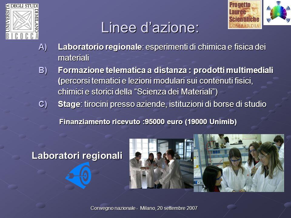 Convegno nazionale - Milano, 20 settembre 2007 A)Laboratorio regionale: esperimenti di chimica e fisica dei materiali B)Formazione telematica a distan