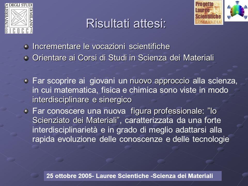 Convegno nazionale - Milano, 20 settembre 2007 25 ottobre 2005- Lauree Scientiche -Scienza dei Materiali Risultati attesi: Incrementare le vocazioni s