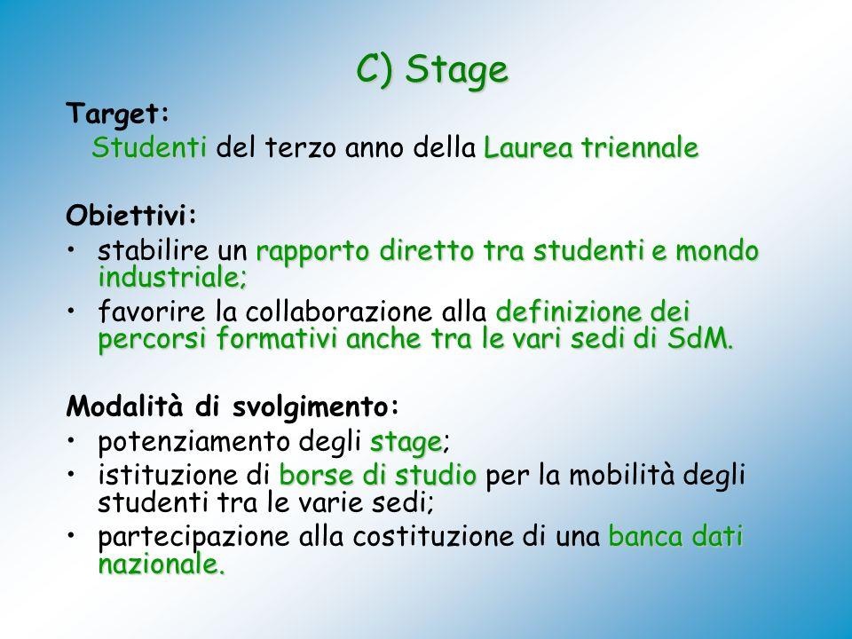 C)Stage C) Stage Target: Studenti Laurea triennale Studenti del terzo anno della Laurea triennale Obiettivi: rapporto diretto tra studenti e mondo ind