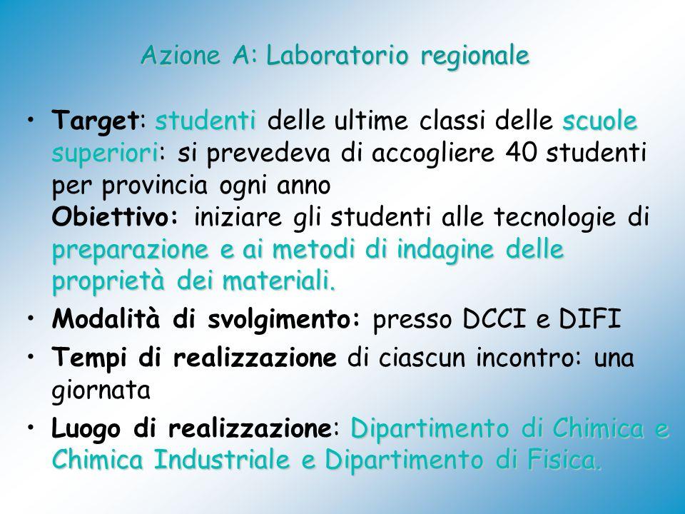 Azione A: Laboratorio regionale studenti scuole superiori preparazione e ai metodi di indagine delle proprietà dei materiali.Target: studenti delle ul