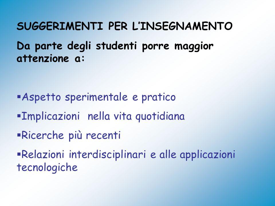 SUGGERIMENTI PER LINSEGNAMENTO Da parte degli studenti porre maggior attenzione a: Aspetto sperimentale e pratico Implicazioni nella vita quotidiana R