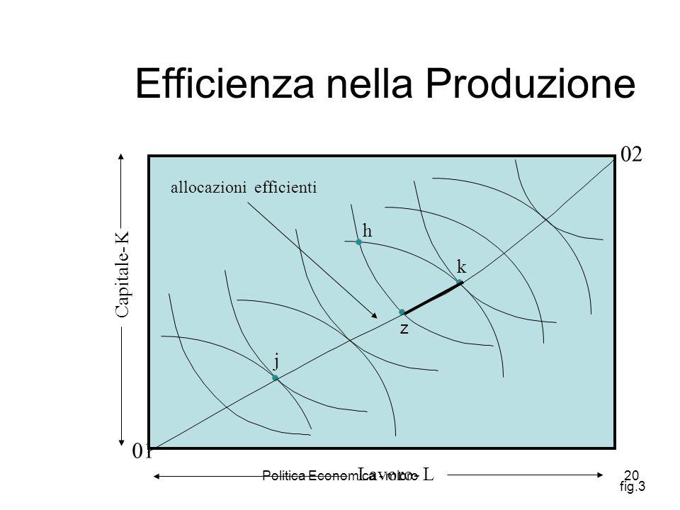 Politica Economica - micro20 Efficienza nella Produzione Lavoro- L Capitale- K 01 02 h k allocazioni efficienti j z fig.3