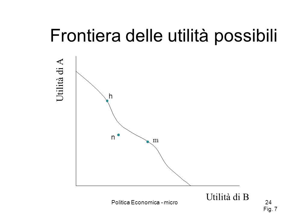Politica Economica - micro24 Frontiera delle utilità possibili m Utilità di B Utilità di A h n Fig. 7