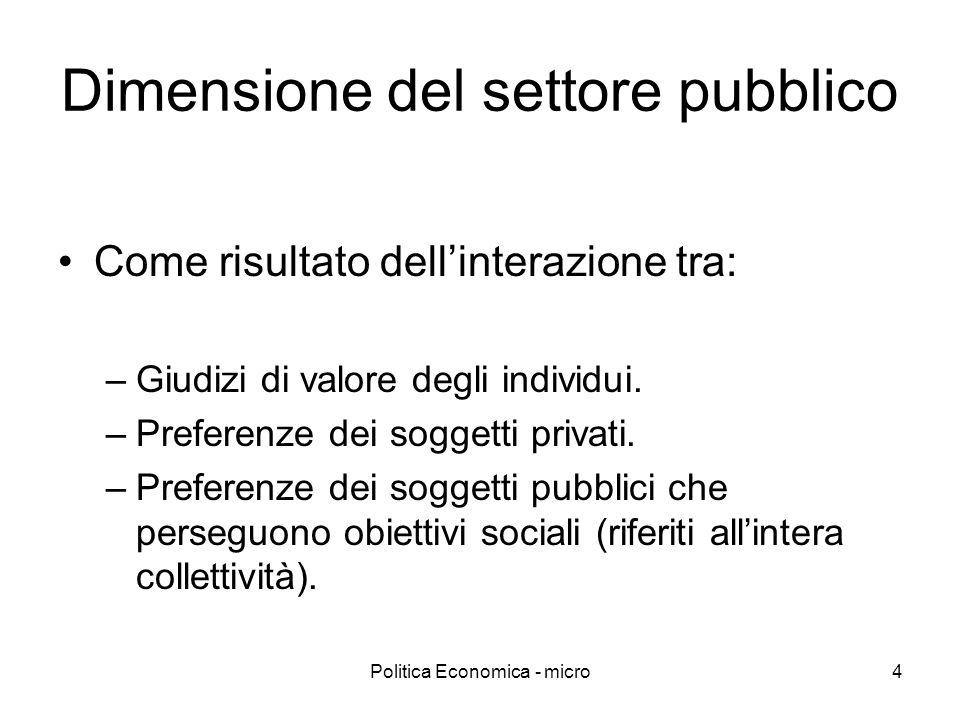 Politica Economica - micro4 Dimensione del settore pubblico Come risultato dellinterazione tra: –Giudizi di valore degli individui. –Preferenze dei so