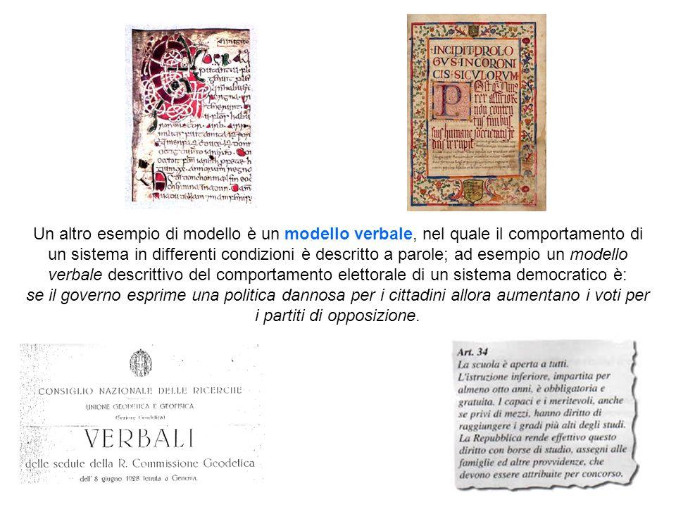 Un altro esempio di modello è un modello verbale, nel quale il comportamento di un sistema in differenti condizioni è descritto a parole; ad esempio u