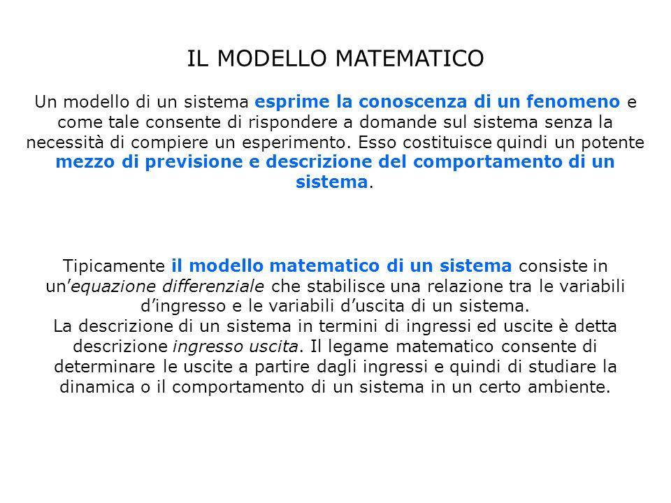 Tipicamente il modello matematico di un sistema consiste in unequazione differenziale che stabilisce una relazione tra le variabili dingresso e le var