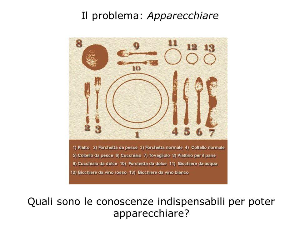 Il problema: Apparecchiare Quali sono le conoscenze indispensabili per poter apparecchiare?