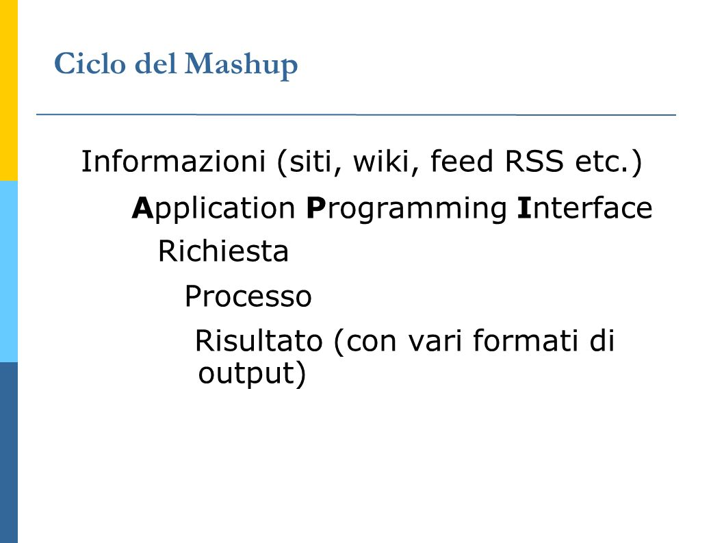 Ciclo del Mashup Informazioni (siti, wiki, feed RSS etc.) Application Programming Interface Richiesta Processo Risultato (con vari formati di output)