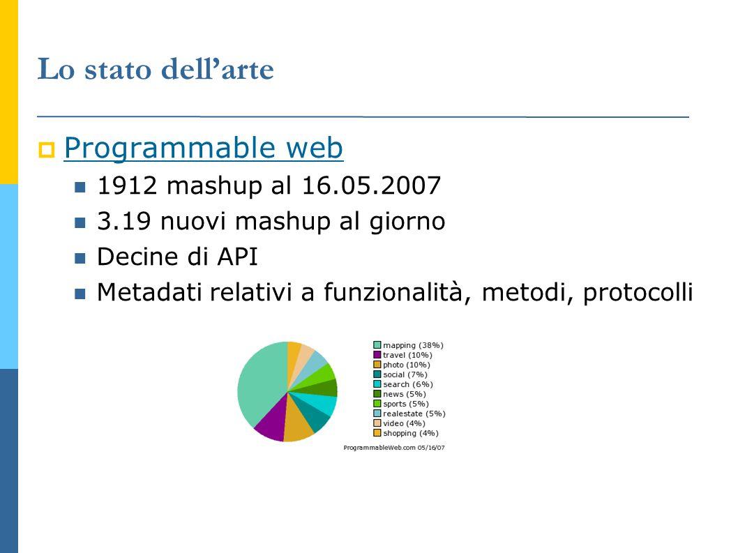 Lo stato dellarte Programmable web 1912 mashup al 16.05.2007 3.19 nuovi mashup al giorno Decine di API Metadati relativi a funzionalità, metodi, protocolli