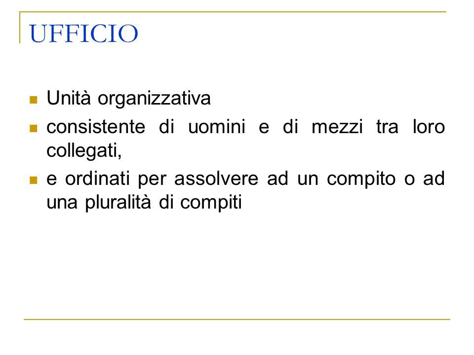 UFFICIO Unità organizzativa consistente di uomini e di mezzi tra loro collegati, e ordinati per assolvere ad un compito o ad una pluralità di compiti