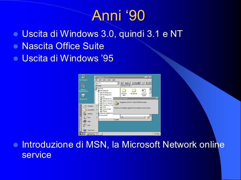 Anni 90 Uscita di Windows 3.0, quindi 3.1 e NT Nascita Office Suite Uscita di Windows 95 Introduzione di MSN, la Microsoft Network online service