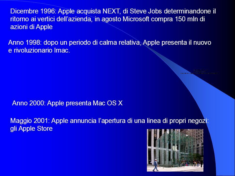 Dicembre 1996: Apple acquista NEXT, di Steve Jobs determinandone il ritorno ai vertici dellazienda, in agosto Microsoft compra 150 mln di azioni di Ap