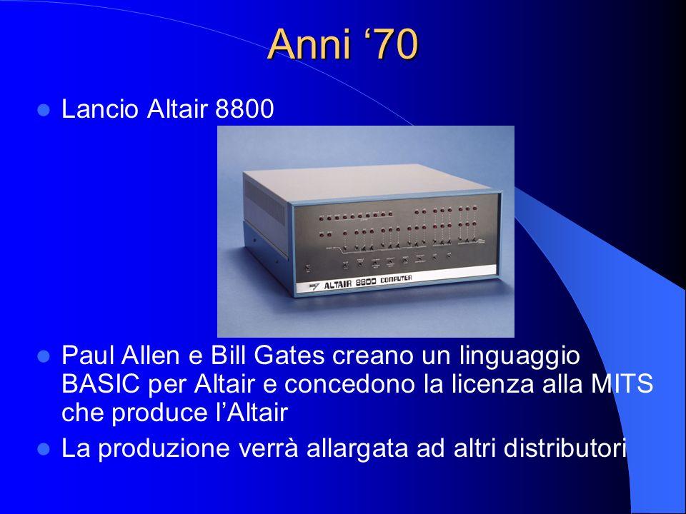 Anni 70 Novembre 1976: Paul Allen registra il nome Microsoft agli uffici di segreteria nello stato del New Mexico Microsoft crea un nuovo linguaggio: il Fortran Apple ottiene la licenza di utilizzare il BASIC Nuovo linguaggio di programmazione: COBOL - 80