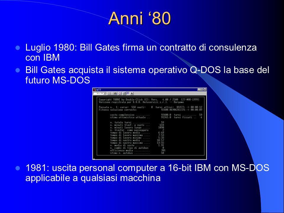 Anni 80 Uscita di Word: What you see is what you get Introduzione mouse Novembre 1983: introduzione di Microsoft Windows