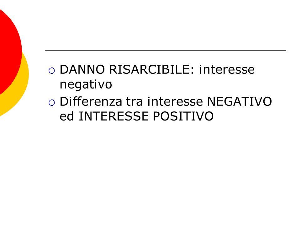 DANNO RISARCIBILE: interesse negativo Differenza tra interesse NEGATIVO ed INTERESSE POSITIVO