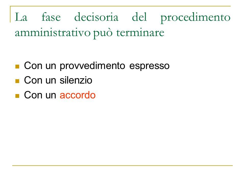 La fase decisoria del procedimento amministrativo può terminare Con un provvedimento espresso Con un silenzio Con un accordo