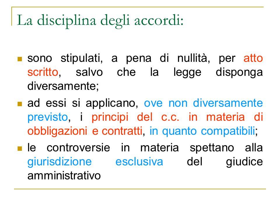 La disciplina degli accordi: sono stipulati, a pena di nullità, per atto scritto, salvo che la legge disponga diversamente; ad essi si applicano, ove