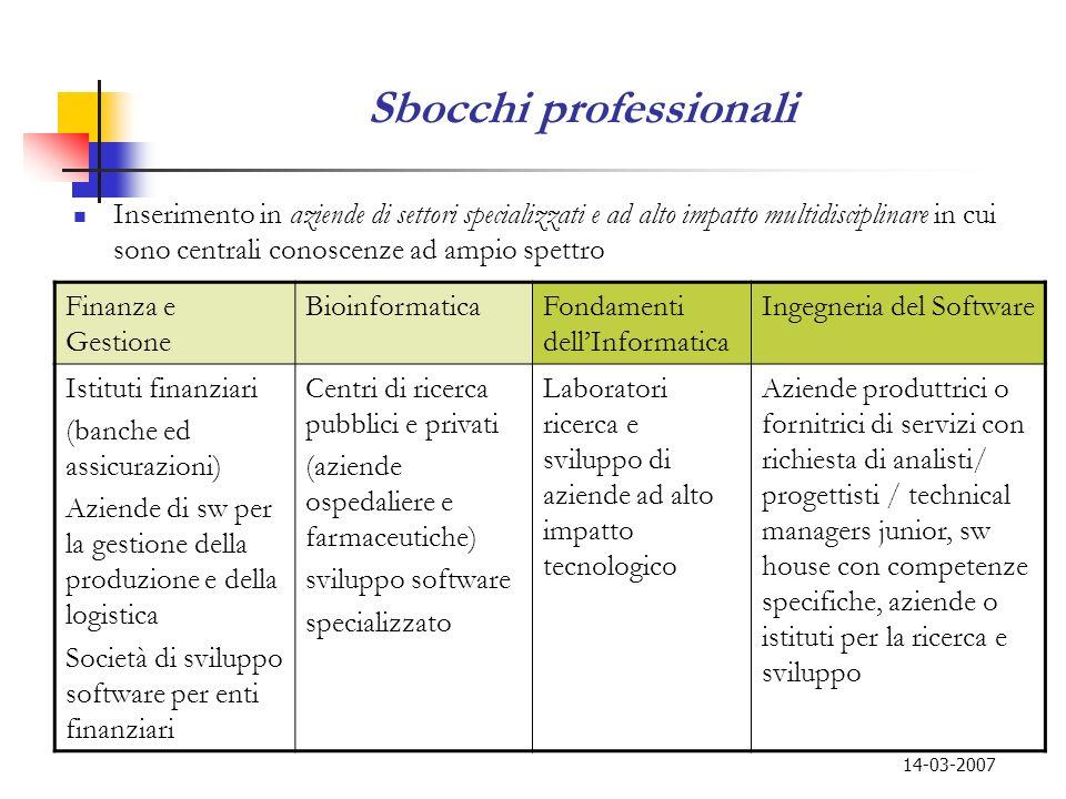 14-03-2007 Sbocchi professionali Inserimento in aziende di settori specializzati e ad alto impatto multidisciplinare in cui sono centrali conoscenze a